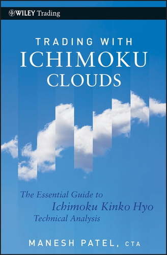 trading-with-ichimoku-clouds