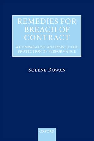 remedies-for-breach-of-contract