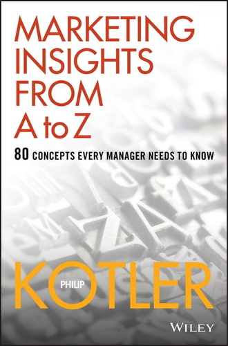 marketing-insights-from-a-to-z