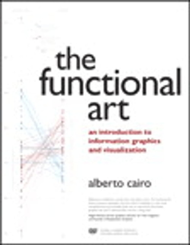 FUNCTIONAL ART: AN INTRODUCTION TO