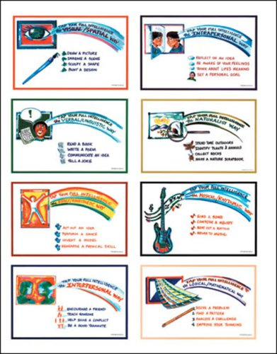 tap your multiple intelligences poster set
