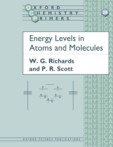 energy-levels-in-atoms-molecules