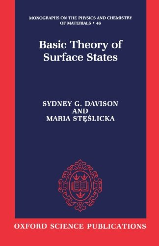 basic-theory-of-surface-states