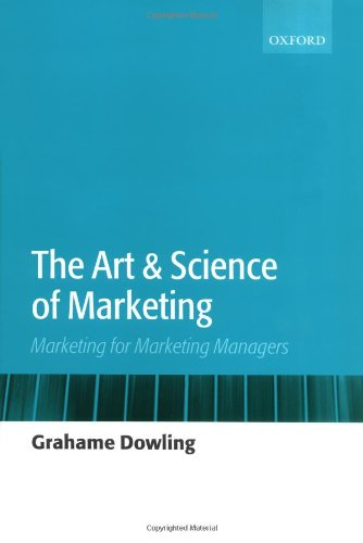 art-science-of-marketing-the