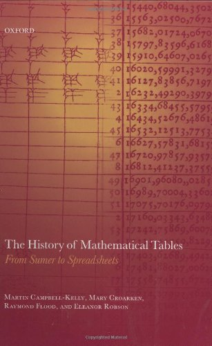 history-of-mathematical-tables-the