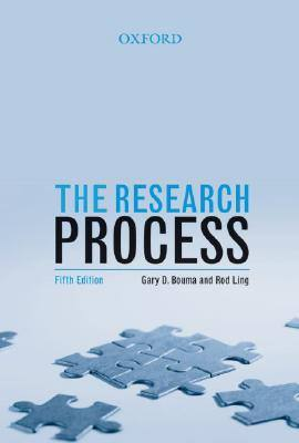 research-process-the