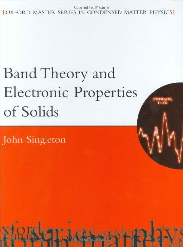 band-theory-electronic-properties-of-solids